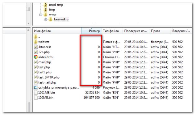 Файлы нулевого размера